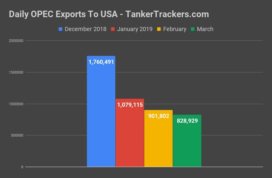 OPEC_USA